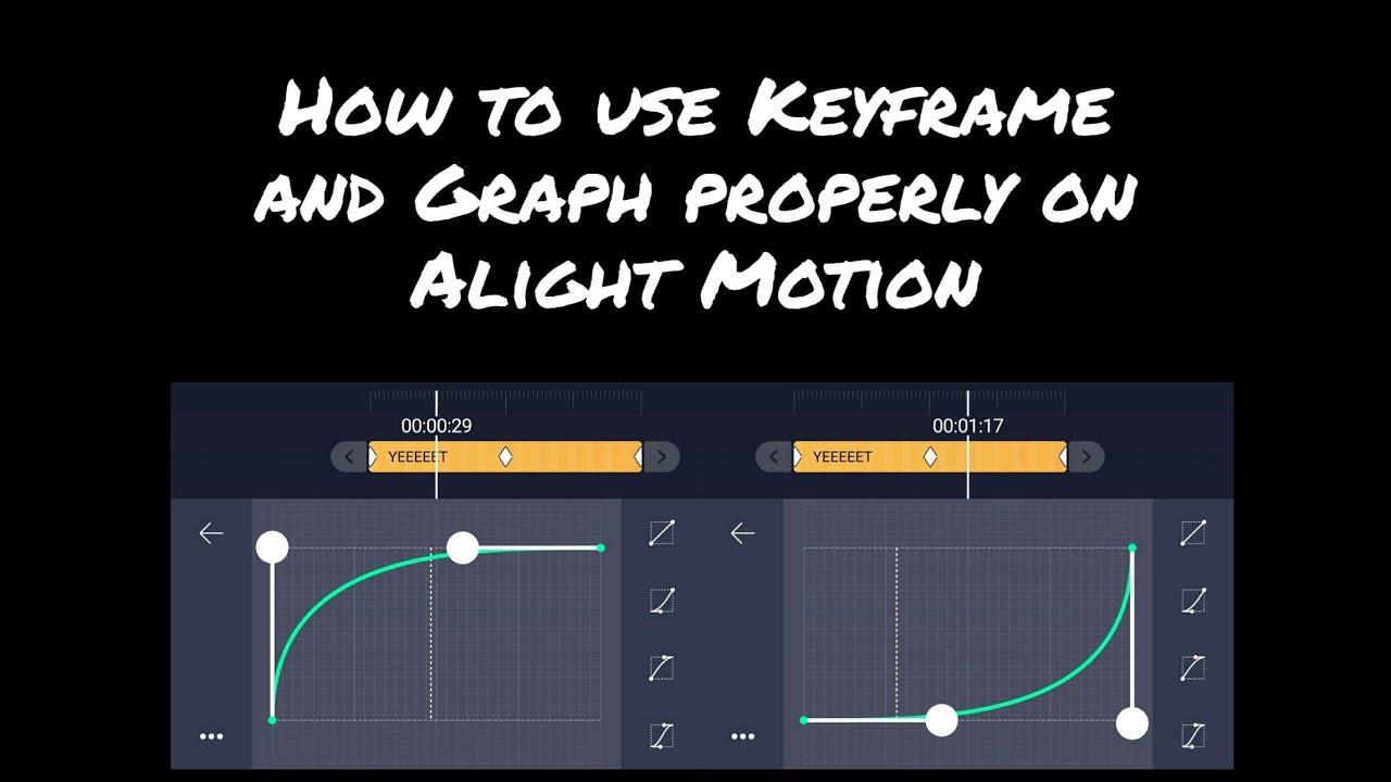 Keyframe-Animation